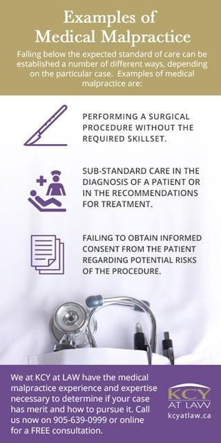 Examples of Medical Malpractice - Medical Malpractice Lawyers