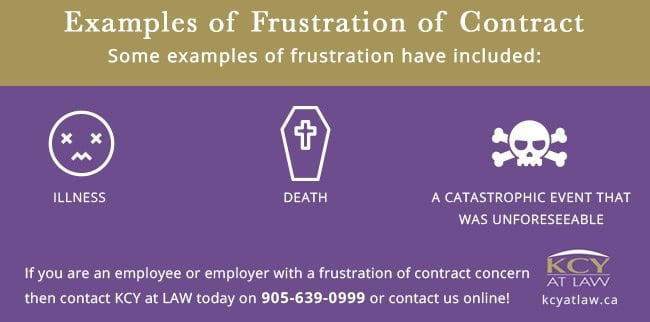 Examples of Frustration of Contract - Employment Law Lawyer