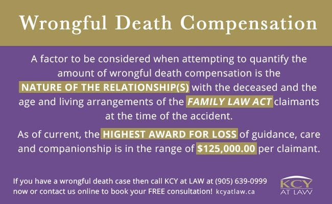 Wrongful Death Compensation - Personal Injury Lawyers KCY at LAW