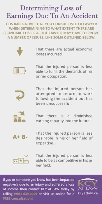 Determining Loss of Earnings Due To An Accident - KCY at LAW