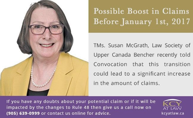 Ontario Rules Of Civil Procedure Rule 48 Changes - Susan McGrath