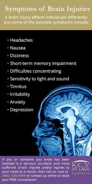 symptoms-of-brain-injuries-personal-injury-lawyer