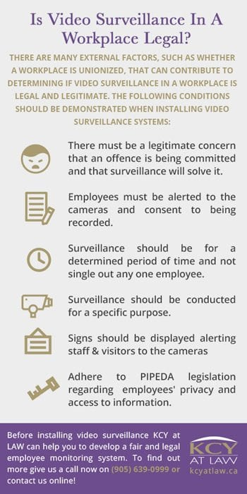 Is Video Surveillance in a Workplace Legal - KCY at LAW