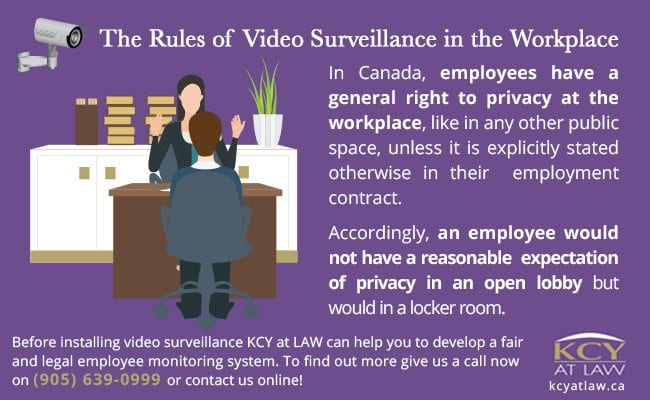 Video Surveillance Rules in the Workplace - KCY at LAW