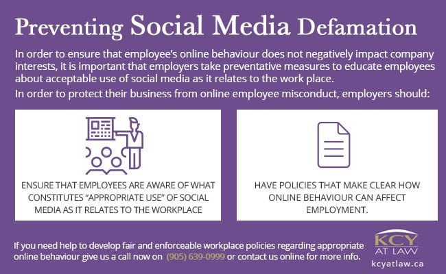 Preventing Social Media Defamation - Employment Lawyer Burlington