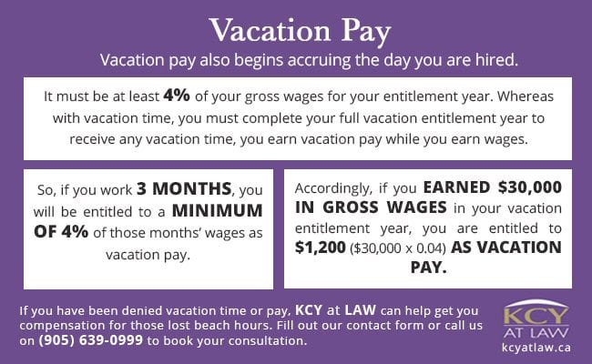 How to Caculate Vacation Pay Ontario - KCY at LAW