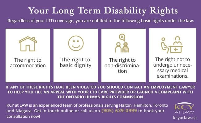 Long Term Disability Rights Ontario - Employment Lawyer