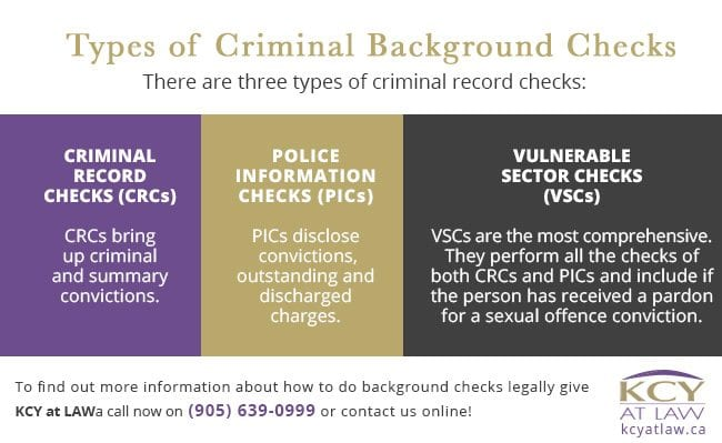 Types of Criminal Background Checks Canada - KCY at LAW Employment Lawyer
