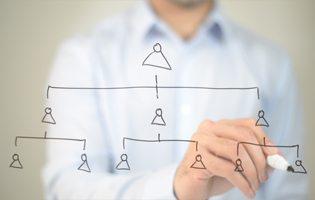 Workforce Restructuring